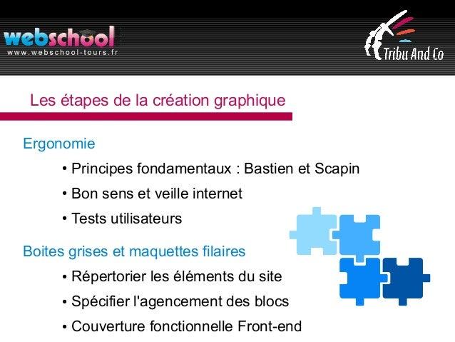 Les étapes de la création graphique Ergonomie ● Principes fondamentaux : Bastien et Scapin ● Bon sens et veille internet ●...
