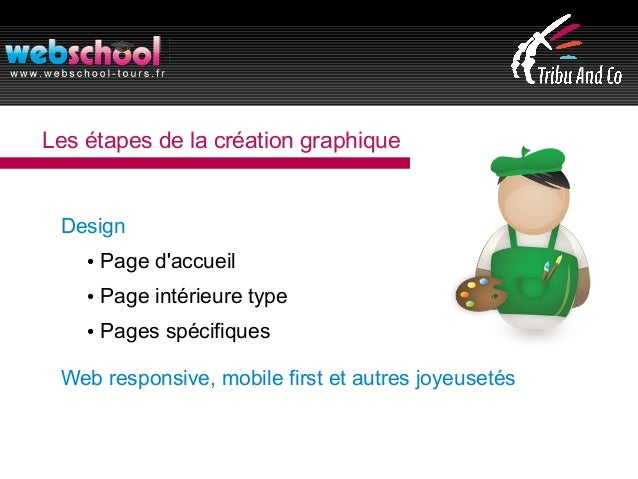 Les étapes de la création graphique Design ● Page d'accueil ● Page intérieure type ● Pages spécifiques Web responsive, mob...