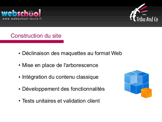Construction du site ● Déclinaison des maquettes au format Web ● Mise en place de l'arborescence ● Intégration du contenu ...