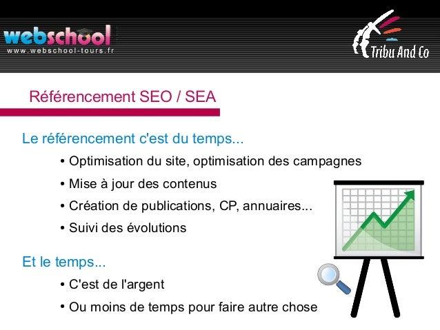 Référencement SEO / SEA Le référencement c'est du temps... ● Optimisation du site, optimisation des campagnes ● Mise à jou...