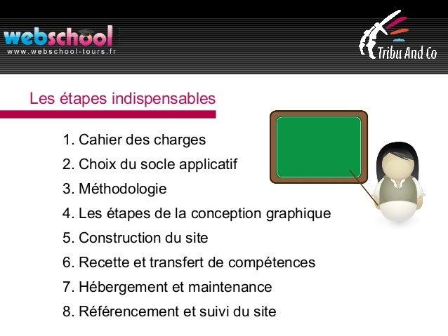 1. Cahier des charges 2. Choix du socle applicatif 3. Méthodologie 4. Les étapes de la conception graphique 5. Constructio...