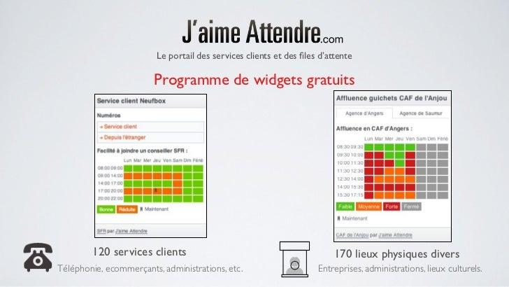 Le portail des services clients et des files d'attente                        Programme de widgets gratuits        120 serv...