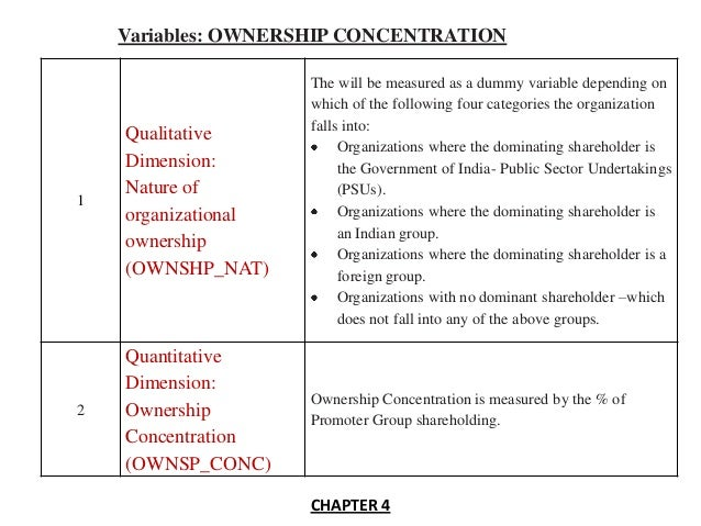 ownership concentration corporate governance and firm Ownership concentration, corporate governance and firm performance 645 the main focus of this study is to investigate whether the equity ownership.