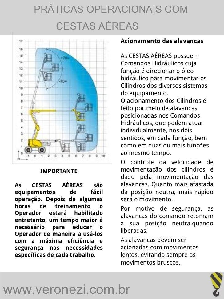 PRÁTICAS OPERACIONAIS COM                CESTAS AÉREAS                                    Acionamento das alavancas       ...