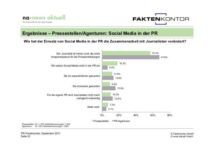 Ergebnisse – Pressestellen/Agenturen: Social Media in der PR  Wie hat der Einsatz von Social Media in der PR die Zusammena...