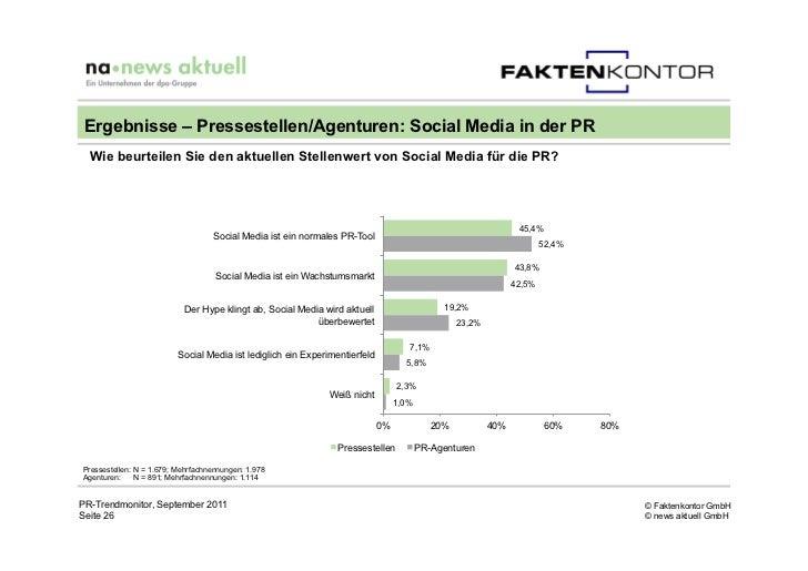 Ergebnisse – Pressestellen/Agenturen: Social Media in der PR  Wie beurteilen Sie den aktuellen Stellenwert von Social Medi...