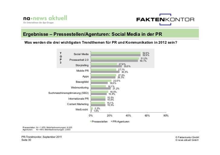 Ergebnisse – Pressestellen/Agenturen: Social Media in der PR  Was werden die drei wichtigsten Trendthemen für PR und Kommu...
