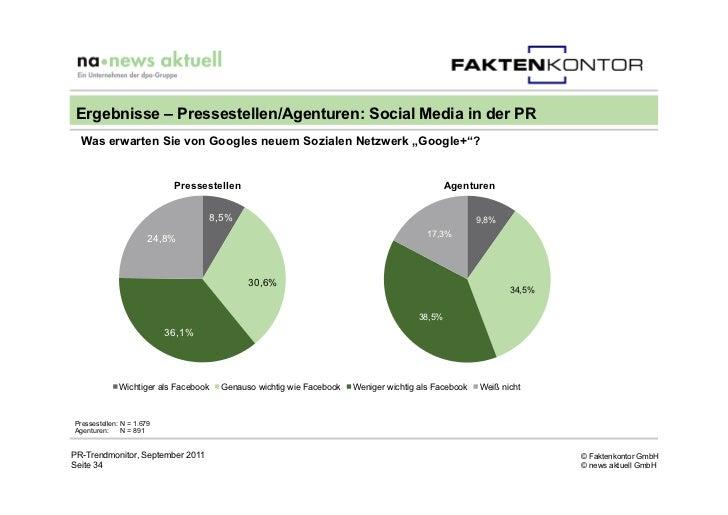"""Ergebnisse – Pressestellen/Agenturen: Social Media in der PR  Was erwarten Sie von Googles neuem Sozialen Netzwerk """"Google..."""