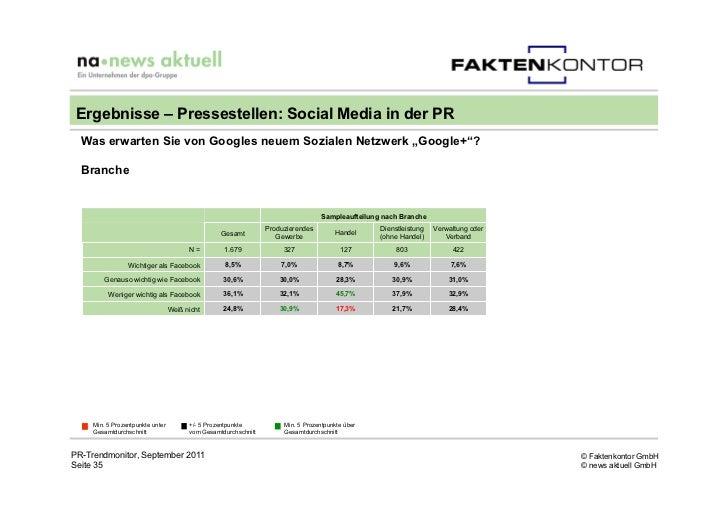"""Ergebnisse – Pressestellen: Social Media in der PR  Was erwarten Sie von Googles neuem Sozialen Netzwerk """"Google+""""?  Branc..."""