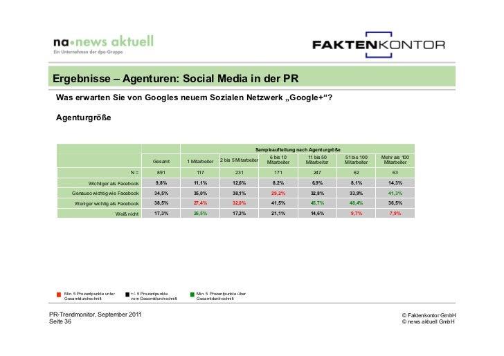 """Ergebnisse – Agenturen: Social Media in der PR  Was erwarten Sie von Googles neuem Sozialen Netzwerk """"Google+""""?  Agenturgr..."""