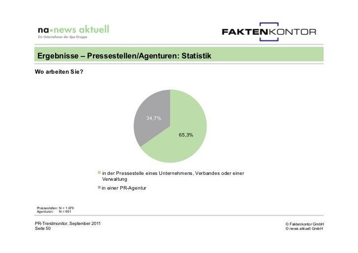 Ergebnisse – Pressestellen/Agenturen: StatistikWo arbeiten Sie?                                                        34,...