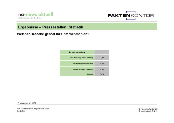 PR-Trendmonitor 2011 (lang)