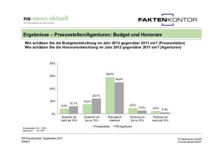 Ergebnisse – Pressestellen/Agenturen: Budget und Honorare  Wie schätzen Sie die Budgetentwicklung im Jahr 2012 gegenüber 2...