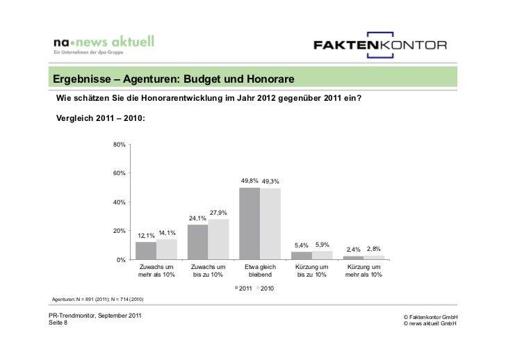 Ergebnisse – Agenturen: Budget und Honorare  Wie schätzen Sie die Honorarentwicklung im Jahr 2012 gegenüber 2011 ein?  Ver...