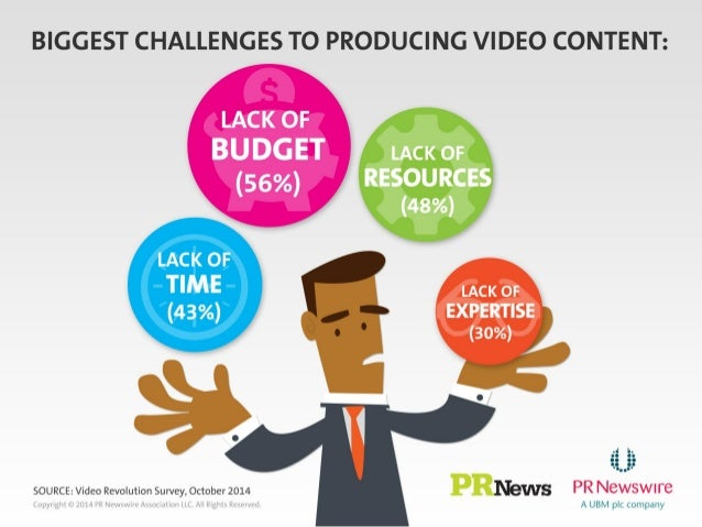 """Source: """"Speed Of Social Video Sharing Almost Doubles In 12 Months,""""  Unruly 2014"""