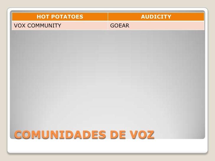 COMUNIDADES DE VOZ<br />