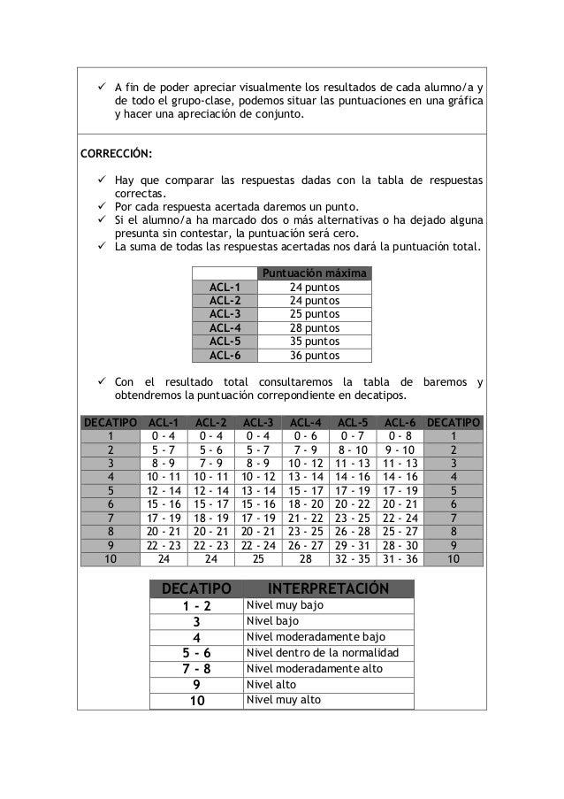  A fin de poder apreciar visualmente los resultados de cada alumno/a y de todo el grupo-clase, podemos situar las puntuac...