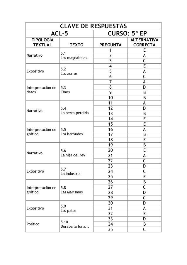 CLAVE DE RESPUESTAS  ACL-5  CURSO: 5º EP  TIPOLOGÍA TEXTUAL  TEXTO  PREGUNTA  ALTERNATIVA CORRECTA  Narrativo  5.1  Las ma...