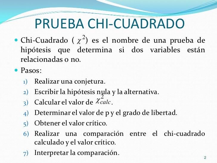 Prueba Chi-Cuadrado Slide 2
