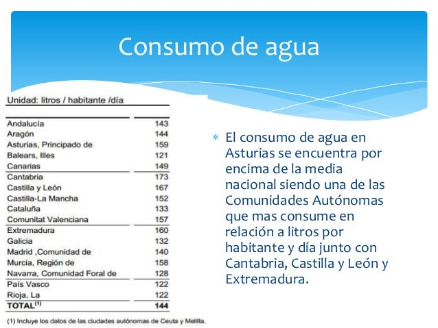 Durante el periodo analizado, el número de hogares seincrementó en un 20 %, mientras que el total de la energíaconsumida s...