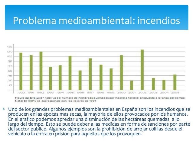 Asturias se mantiene por encima de la media de España en el usode transporte público pese a sus dimensiones e infraestruct...