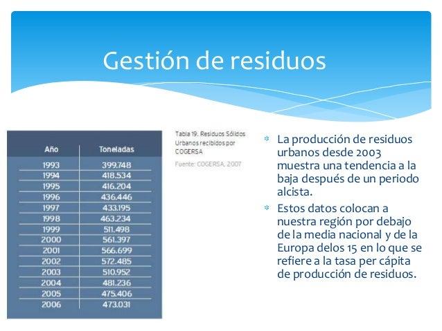 Asturias se sitúa en el grupo de cabeza de las Comunidades Autónomas en cuanto arecogida selectiva de papel y cartón, con ...