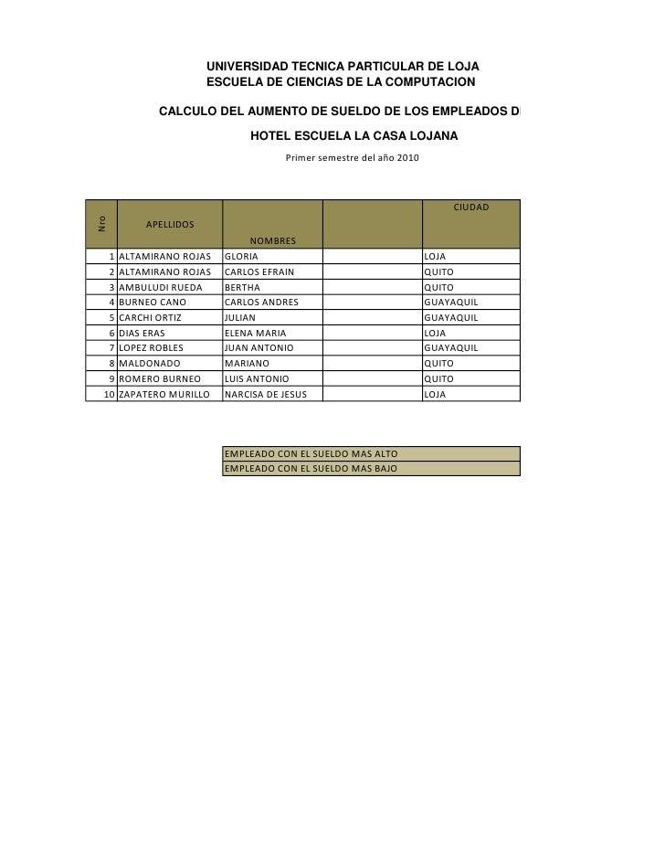 UNIVERSIDAD TECNICA PARTICULAR DE LOJA                       ESCUELA DE CIENCIAS DE LA COMPUTACION             CALCULO DEL...