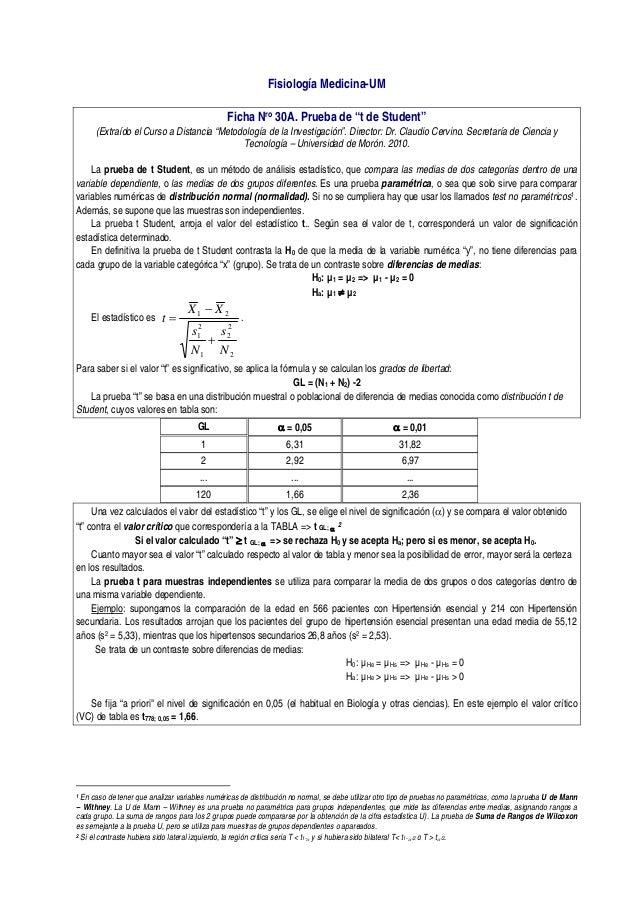 """Fisiología Medicina-UM Ficha Nro 30A. Prueba de """"t de Student"""" (Extraído el Curso a Distancia """"Metodología de la Investiga..."""