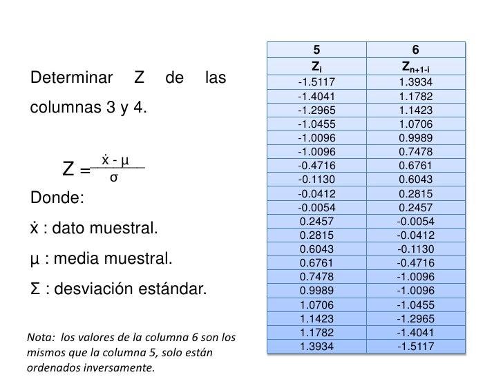 5 6 Zi Zn 1 IDeterminar Z De Las 15117 13934 14041 11782columnas 3 Y 4 12965 11423 10455 10706 10096 09989 07478 U