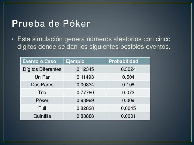 Affiliate marketing online gambling