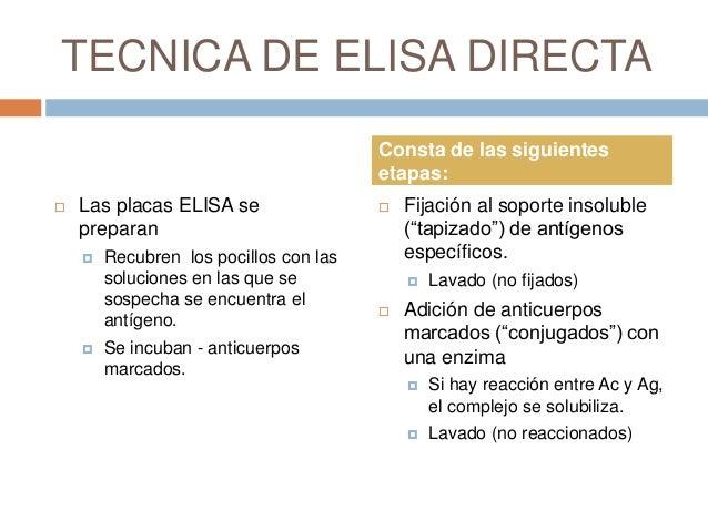 Prueba elisa for Tecnicas de representacion arquitectonica pdf