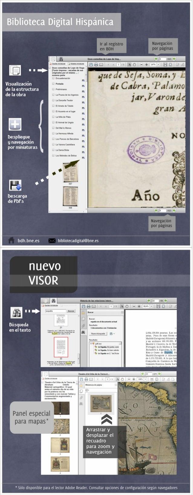 Infografía del visor de Biblioteca Digital Hispánica