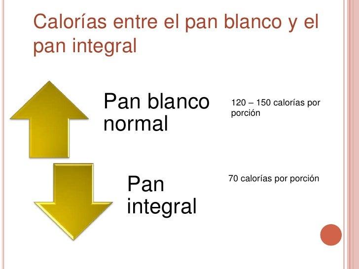 Calorías entre el pan blanco y elpan integral        Pan blanco    120 – 150 calorías por                      porción    ...