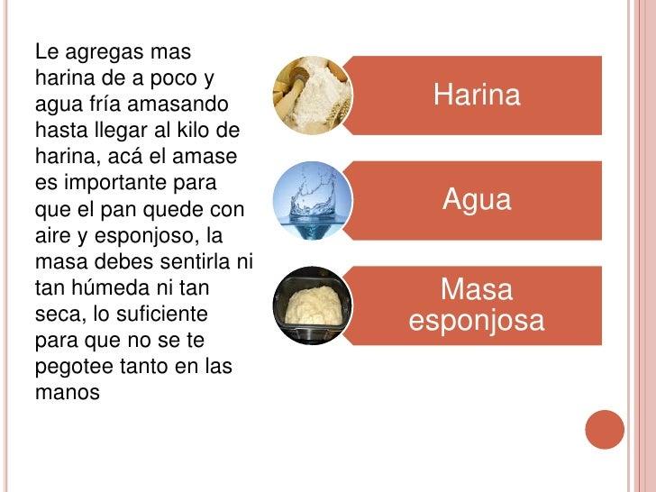 Le agregas masharina de a poco yagua fría amasando         Harinahasta llegar al kilo deharina, acá el amasees importante ...
