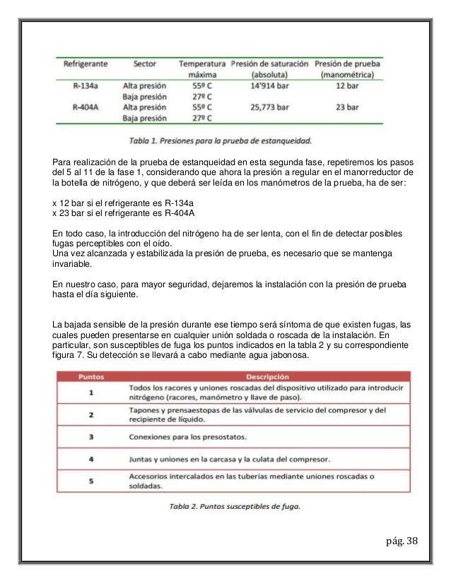 Excepcional Plantilla De Certificado De Prueba De Presión Fotos ...