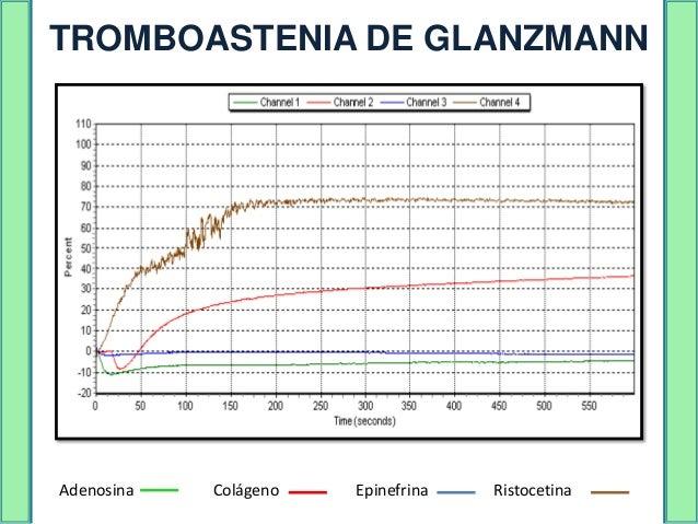 PRUEBAS DIAGNÓSTICAS       TP (Tiempo de Protrombina)          INR (Indice Normalizado Internacional)       TPTa (Tiemp...