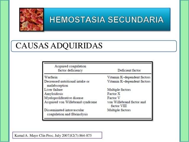 ¿Corrige con plasma?DEFICIENCIA DE FACTOR VII               Medir niveles del factor             ¿No Corrige con plasma?IN...