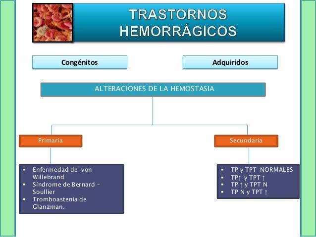 "Tipo de Hemofilia desconocido que involucra a                  las plaquetas:          ""Pseudo-hemofilia hereditaria""     ..."