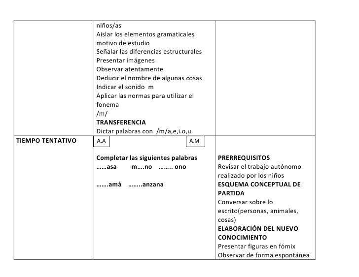 niños/as                   Aislar los elementos gramaticales                   motivo de estudio                   Señalar...