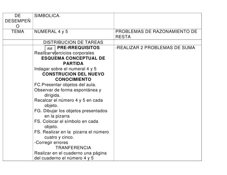 DE    SIMBOLICA.DESEMPEÑ    O  TEMA   NUMERAL 4 y 5                           PROBLEMAS DE RAZONAMIENTO DE                ...
