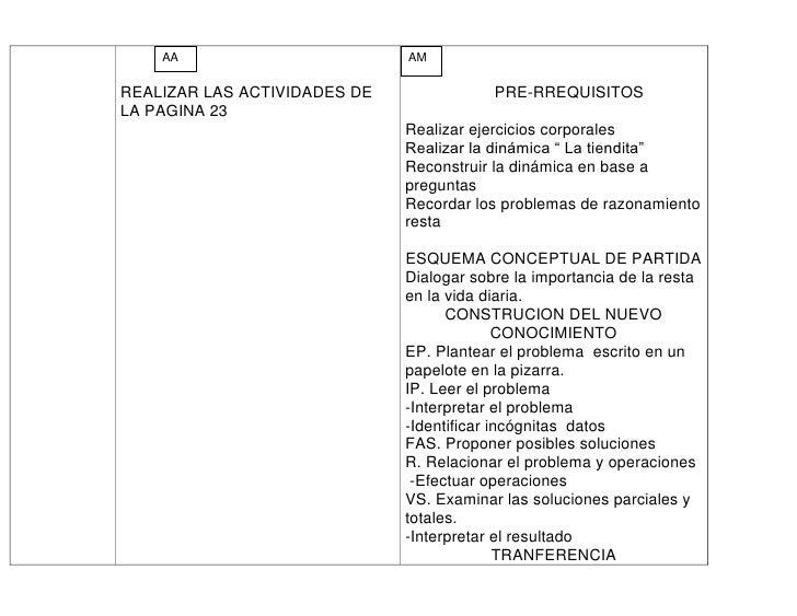 AA                        AMREALIZAR LAS ACTIVIDADES DE               PRE-RREQUISITOSLA PAGINA 23                         ...