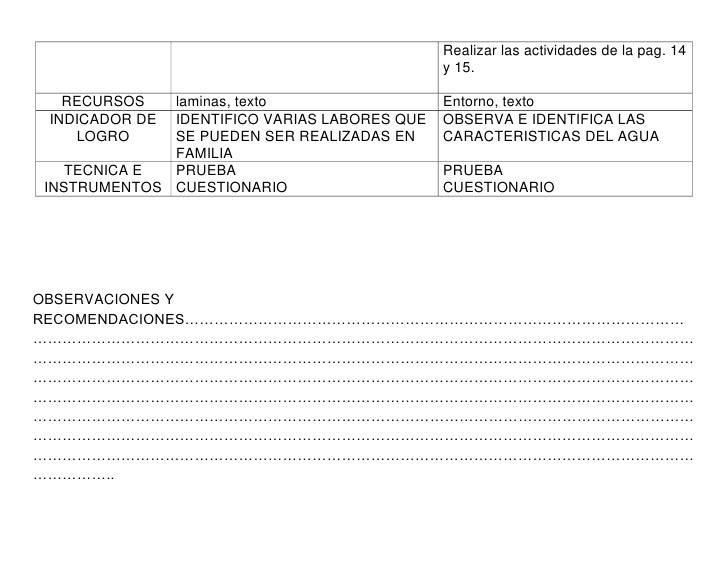 Realizar las actividades de la pag. 14                                             y 15.   RECURSOS  laminas, texto       ...