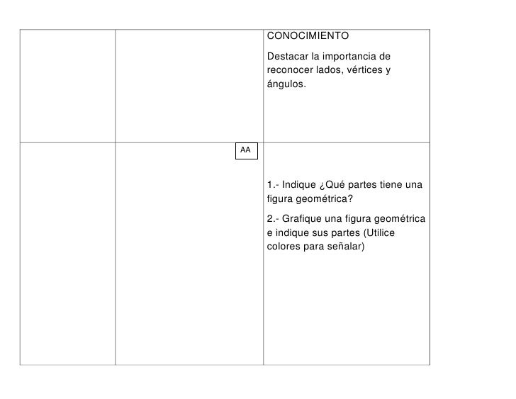 CONOCIMIENTO     Destacar la importancia de     reconocer lados, vértices y     ángulos.AA     1.- Indique ¿Qué partes tie...