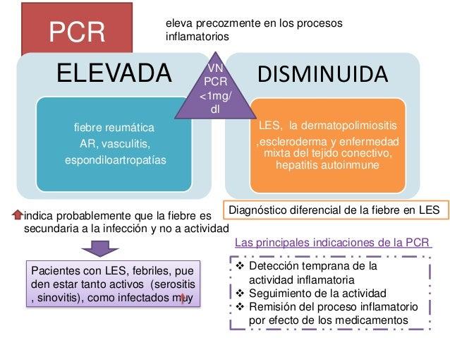 ADN fosfolípidos PCR 2-3 d 18h Elevación menor a 1mg/dl Ejercicio, resfriado, embarazo, gingivitis EVC, convulsión, angina...