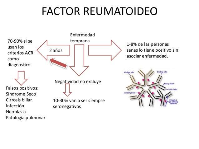 Si el entorno clínico no es concluyente la sensibilidad del FR es baja. 20-36% Enfermedad poliarticular o alteración radio...