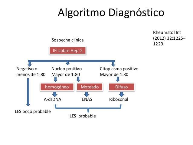 Algoritmo y aproximación diagnóstica