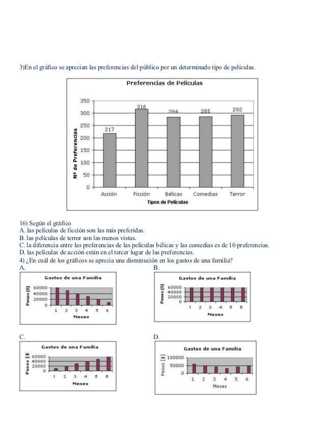 3)En el gráfico se aprecian las preferencias del público por un determinado tipo de películas.16) Según el gráficoA. las p...