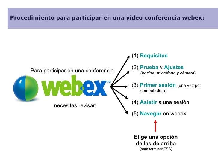 Procedimiento para participar en una video conferencia webex: (1)  Requisitos (2)  Prueba  y  Ajustes   ( bocina, micrófon...