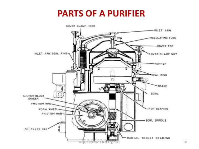 Prufiers and Clarifiers