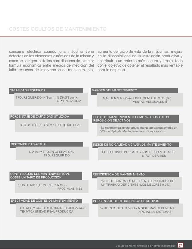 27Costes de Mantenimiento de Activos Industriales consumo eléctrico cuando una máquina tiene defectos en los elementos din...